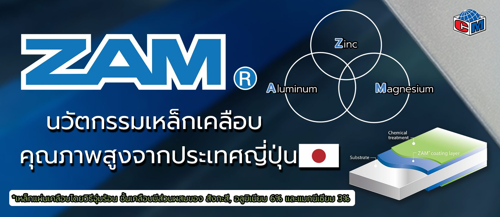 banner cm4